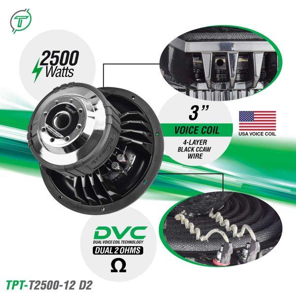 TPT-T2500-12-D2---Power-+-Voice-Coil1